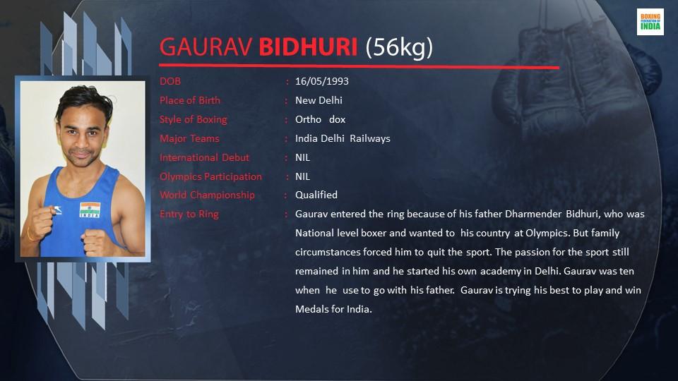 GAURAV BIDHURI