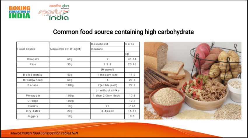 Food source